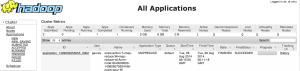 Job-status-Hadoop-cluster